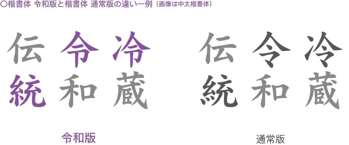 楷書体 令和版と通常版の違い