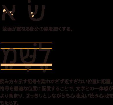 金剛黒体「ヘブライ語」特徴