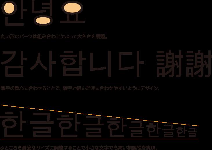金剛黒体「韓国語」特徴