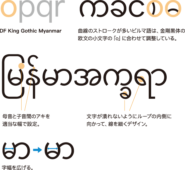 金剛黒体「ビルマ語」特徴