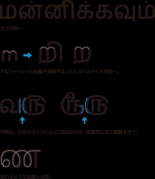 金剛黒体「タミル語」特徴