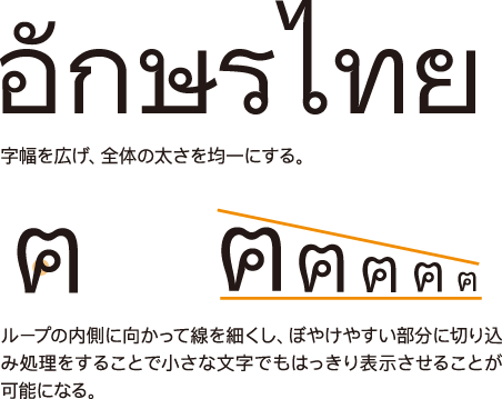 金剛黒体「タイ語」特徴