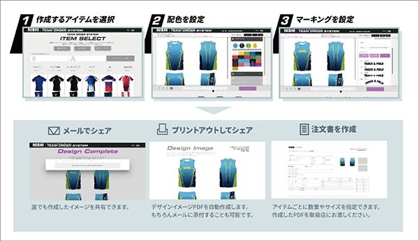株式会社ニシ・スポーツ / オーダーシステム(TEAM ORDER SYSTEM) 01
